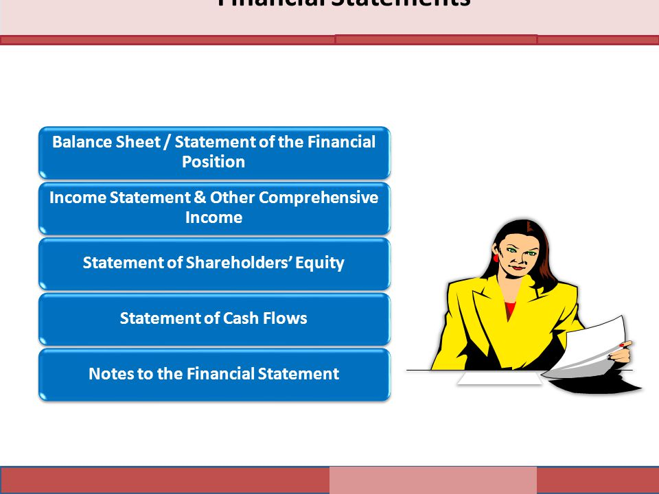 Financial Statements Balance Sheet / Statement of the Financial Position Income Statement & Other Comprehensive Income Statement of Shareholders' EquityStatement of Cash FlowsNotes to the Financial Statement