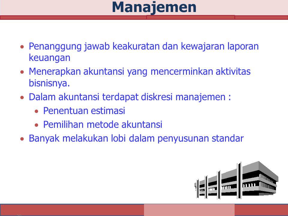20 Manajemen  Penanggung jawab keakuratan dan kewajaran laporan keuangan  Menerapkan akuntansi yang mencerminkan aktivitas bisnisnya.  Dalam akunta
