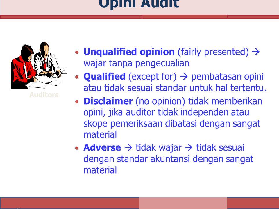 22 Opini Audit  Unqualified opinion (fairly presented)  wajar tanpa pengecualian  Qualified (except for)  pembatasan opini atau tidak sesuai standar untuk hal tertentu.