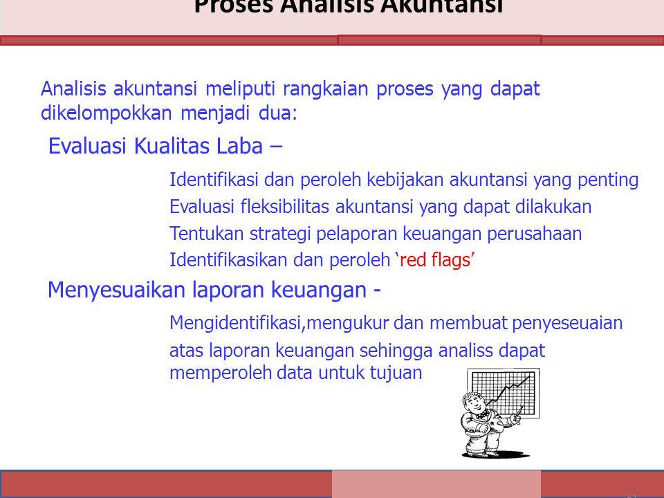 51 Proses Analisis Akuntansi Analisis akuntansi meliputi rangkaian proses yang dapat dikelompokkan menjadi dua: Evaluasi Kualitas Laba – Identifikasi