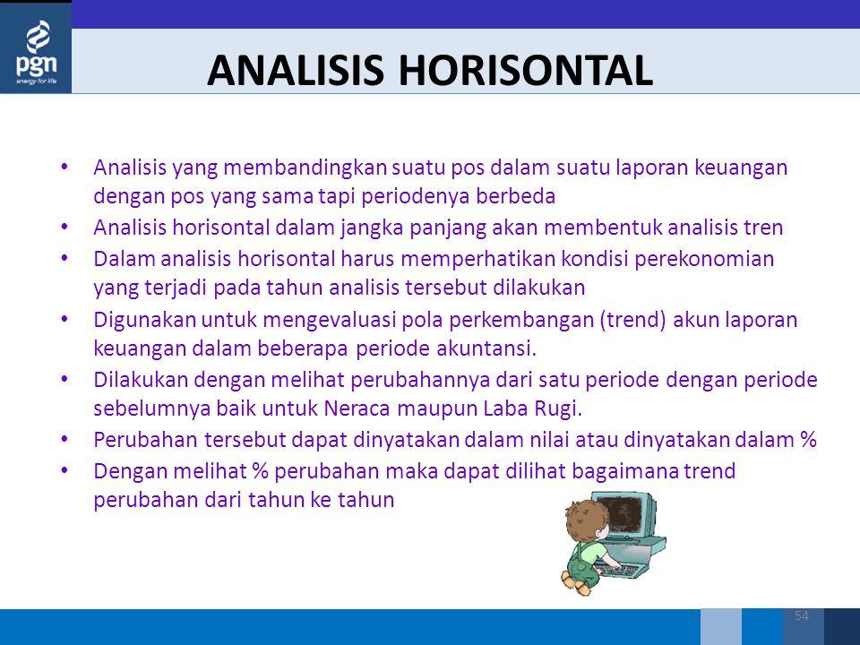 54 Analisis yang membandingkan suatu pos dalam suatu laporan keuangan dengan pos yang sama tapi periodenya berbeda Analisis horisontal dalam jangka pa