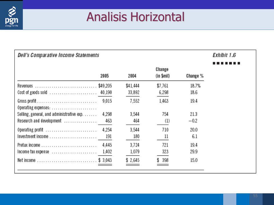 55 Analisis Horizontal