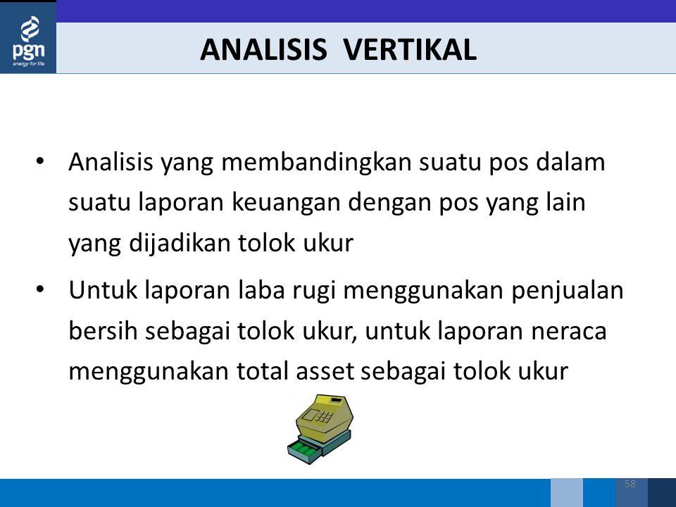 58 Analisis yang membandingkan suatu pos dalam suatu laporan keuangan dengan pos yang lain yang dijadikan tolok ukur Untuk laporan laba rugi menggunakan penjualan bersih sebagai tolok ukur, untuk laporan neraca menggunakan total asset sebagai tolok ukur ANALISIS VERTIKAL
