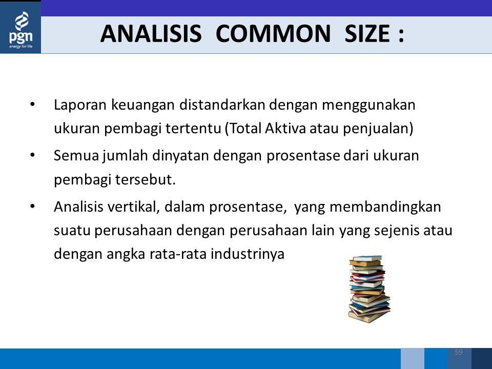 59 ANALISIS COMMON SIZE : Laporan keuangan distandarkan dengan menggunakan ukuran pembagi tertentu (Total Aktiva atau penjualan) Semua jumlah dinyatan dengan prosentase dari ukuran pembagi tersebut.