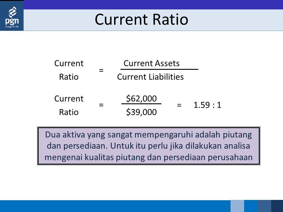 Current Ratio Dua aktiva yang sangat mempengaruhi adalah piutang dan persediaan. Untuk itu perlu jika dilakukan analisa mengenai kualitas piutang dan