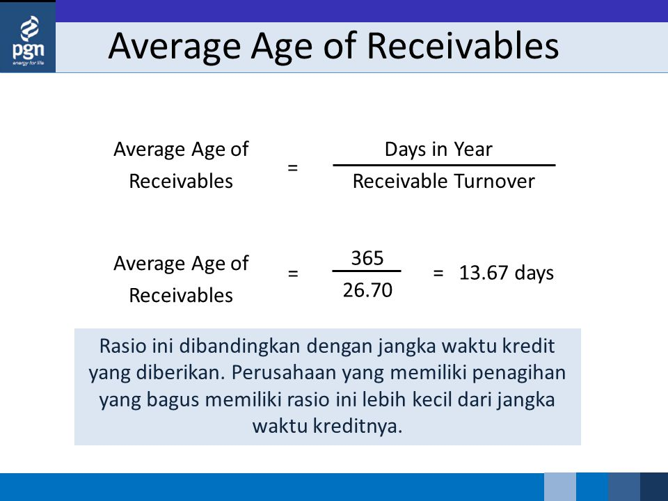 Average Age of Receivables Days in Year Receivable Turnover Average Age of Receivables = = 13.67 days 365 26.70 Average Age of Receivables = Rasio ini
