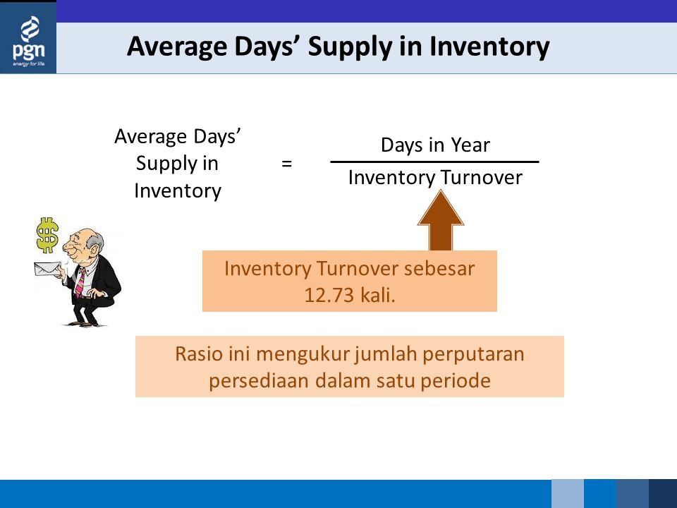 Average Days' Supply in Inventory Inventory Turnover sebesar 12.73 kali. Days in Year Inventory Turnover Average Days' Supply in Inventory = Rasio ini