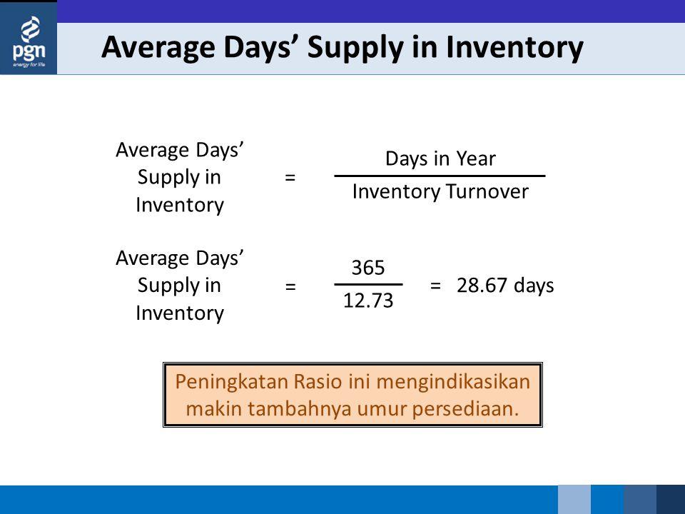 Average Days' Supply in Inventory Days in Year Inventory Turnover Average Days' Supply in Inventory == 28.67 days 365 12.73 = Average Days' Supply in Inventory Peningkatan Rasio ini mengindikasikan makin tambahnya umur persediaan.