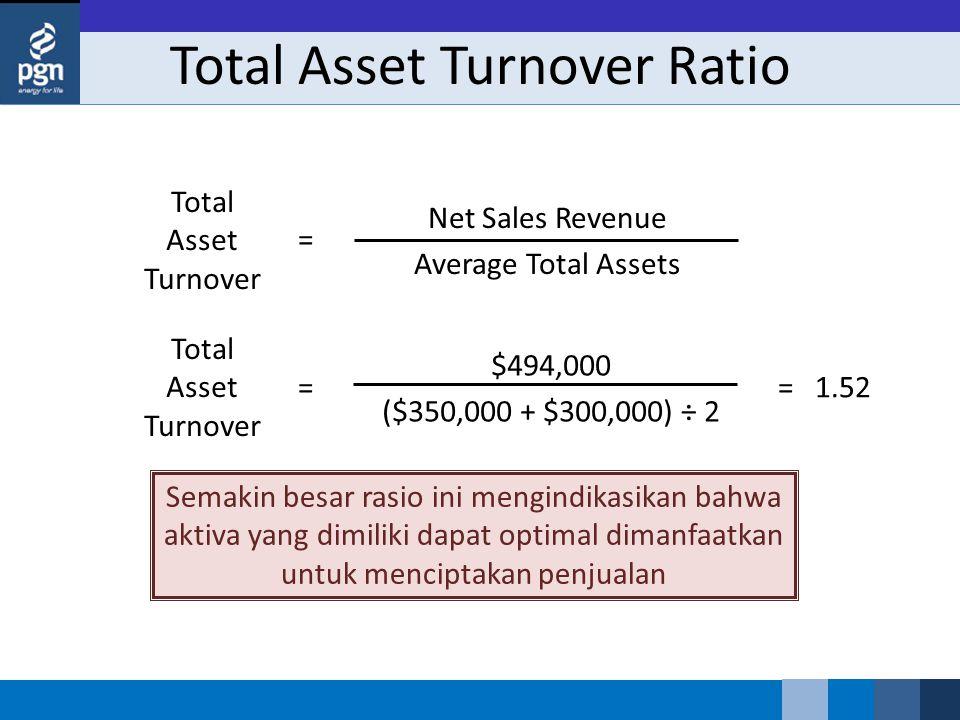 Semakin besar rasio ini mengindikasikan bahwa aktiva yang dimiliki dapat optimal dimanfaatkan untuk menciptakan penjualan Total Asset Turnover Ratio Total Asset Turnover $494,000 ($350,000 + $300,000) ÷ 2 == 1.52 Total Asset Turnover Net Sales Revenue Average Total Assets =