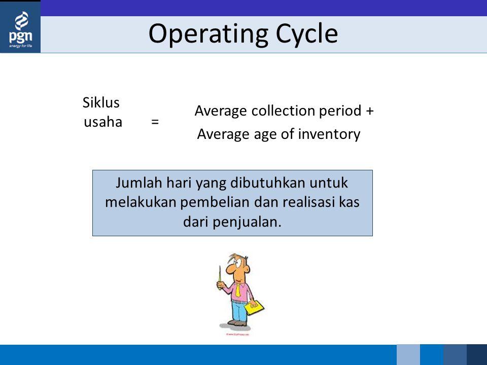 Jumlah hari yang dibutuhkan untuk melakukan pembelian dan realisasi kas dari penjualan. Operating Cycle Siklus usaha Average collection period + Avera