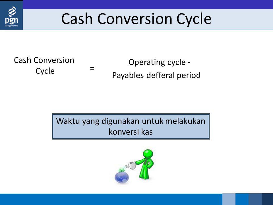 Waktu yang digunakan untuk melakukan konversi kas Cash Conversion Cycle Cash Conversion Cycle Operating cycle - Payables defferal period =