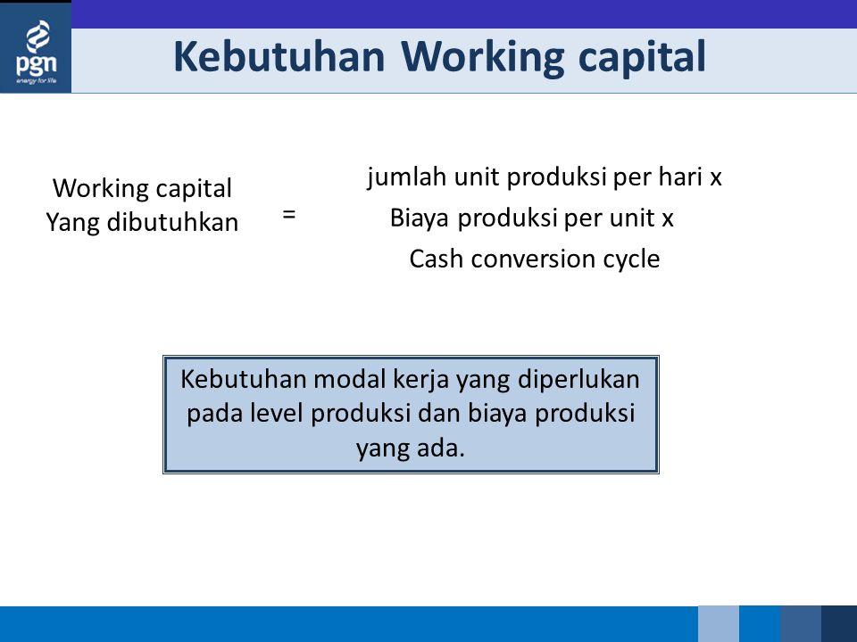 Kebutuhan modal kerja yang diperlukan pada level produksi dan biaya produksi yang ada. Kebutuhan Working capital Working capital Yang dibutuhkan jumla