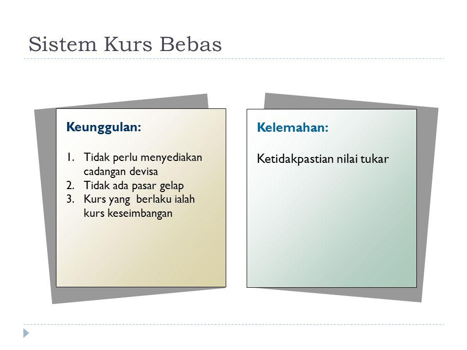 Sistem Kurs Bebas Keunggulan: 1.Tidak perlu menyediakan cadangan devisa 2.Tidak ada pasar gelap 3.Kurs yang berlaku ialah kurs keseimbangan Kelemahan:
