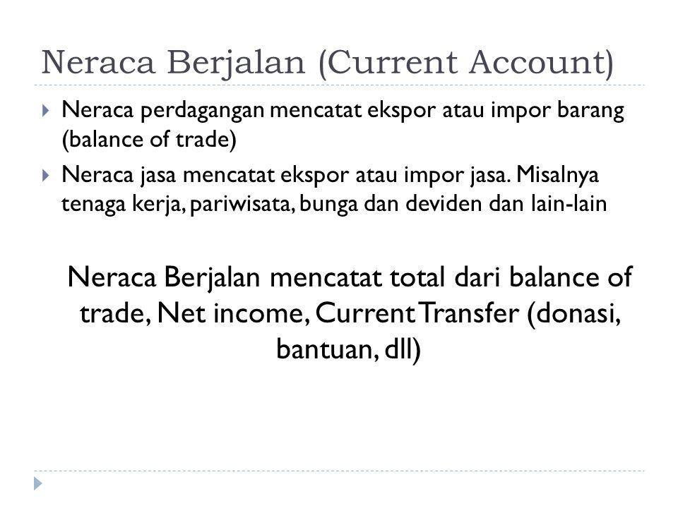 Neraca Berjalan (Current Account)  Neraca perdagangan mencatat ekspor atau impor barang (balance of trade)  Neraca jasa mencatat ekspor atau impor j