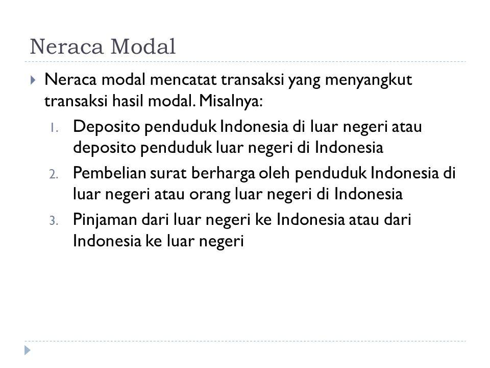 Neraca Modal  Neraca modal mencatat transaksi yang menyangkut transaksi hasil modal. Misalnya: 1. Deposito penduduk Indonesia di luar negeri atau dep