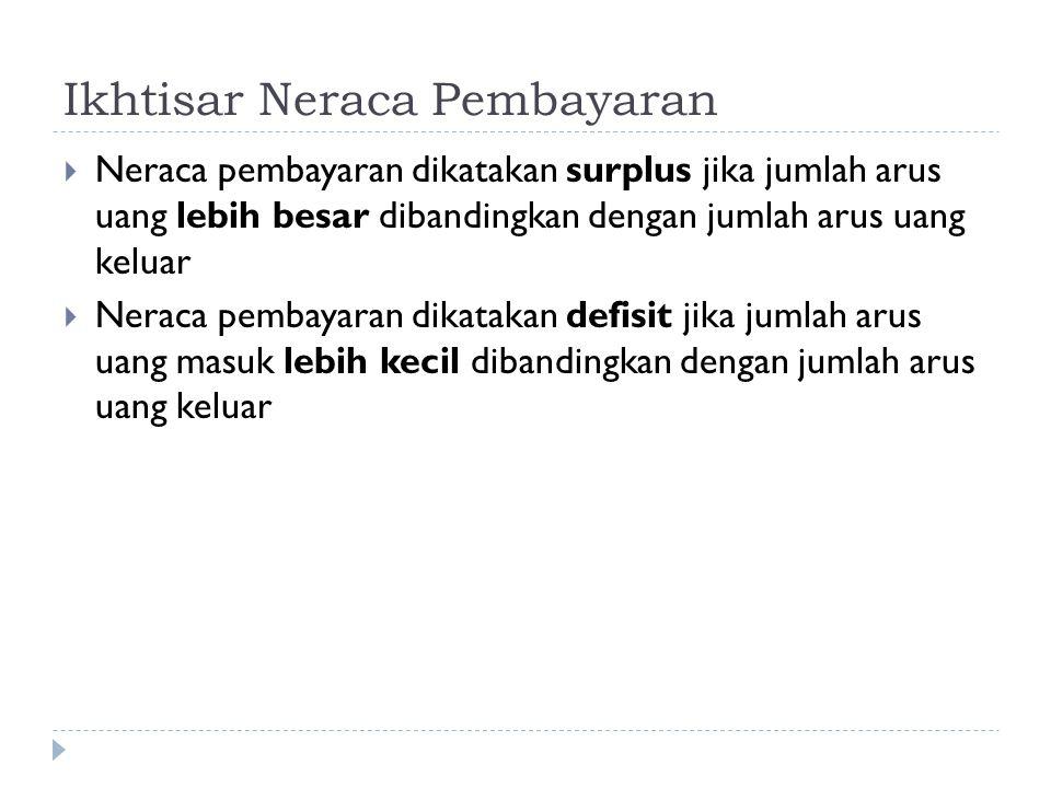 Ikhtisar Neraca Pembayaran  Neraca pembayaran dikatakan surplus jika jumlah arus uang lebih besar dibandingkan dengan jumlah arus uang keluar  Nerac