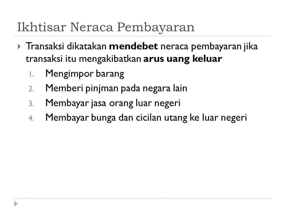 Ikhtisar Neraca Pembayaran  Transaksi dikatakan mendebet neraca pembayaran jika transaksi itu mengakibatkan arus uang keluar 1. Mengimpor barang 2. M