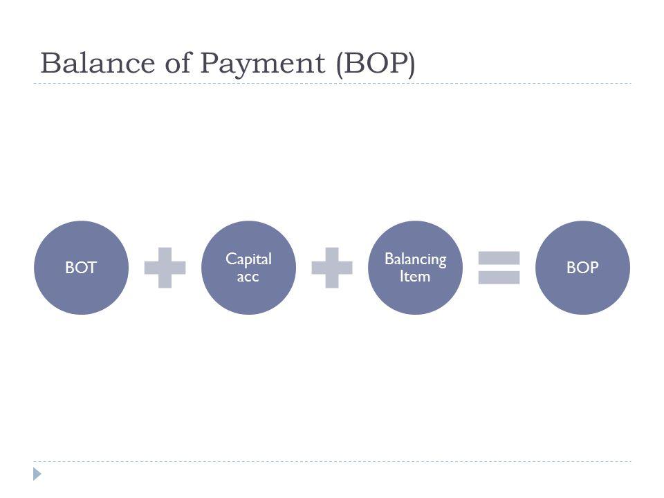Balance of Payment (BOP) BOT Capital acc Balancing Item BOP