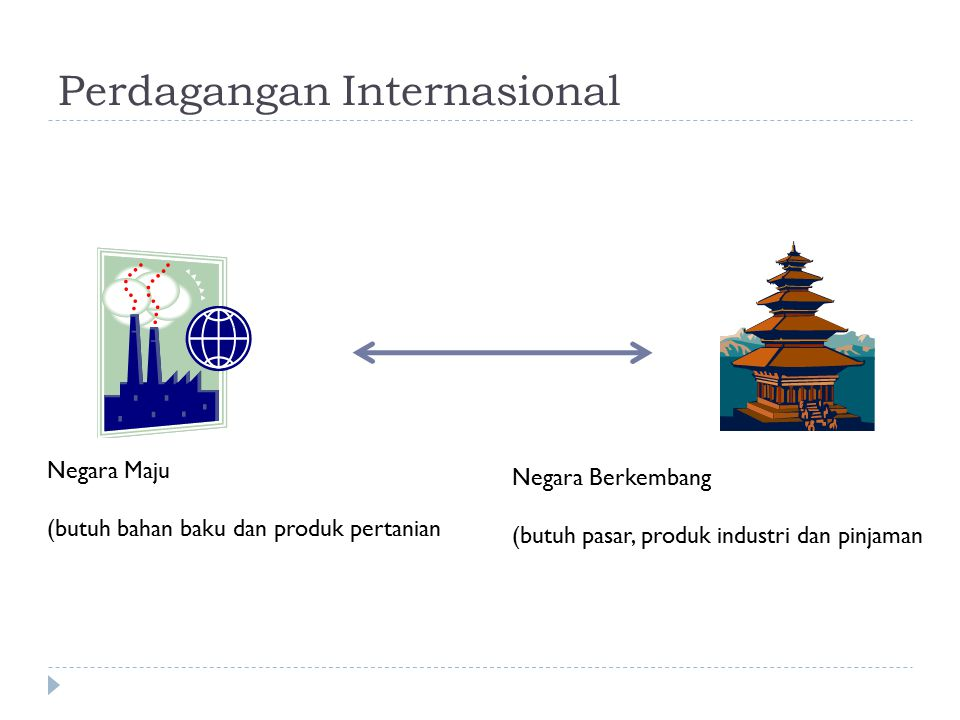 Perdagangan Internasional Negara Maju (butuh bahan baku dan produk pertanian Negara Berkembang (butuh pasar, produk industri dan pinjaman