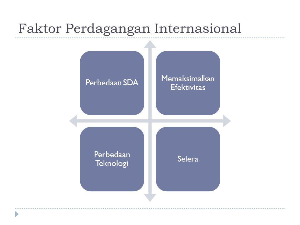 Faktor Perdagangan Internasional Perbedaan SDA Memaksimalkan Efektivitas Perbedaan Teknologi Selera