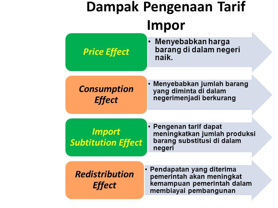 Dampak Pengenaan Tarif Impor Menyebabkan harga barang di dalam negeri naik.