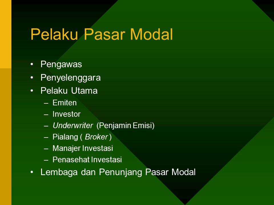 Pelaku Pasar Modal Pengawas Penyelenggara Pelaku Utama –Emiten –Investor –Underwriter (Penjamin Emisi) –Pialang ( Broker ) –Manajer Investasi –Penaseh