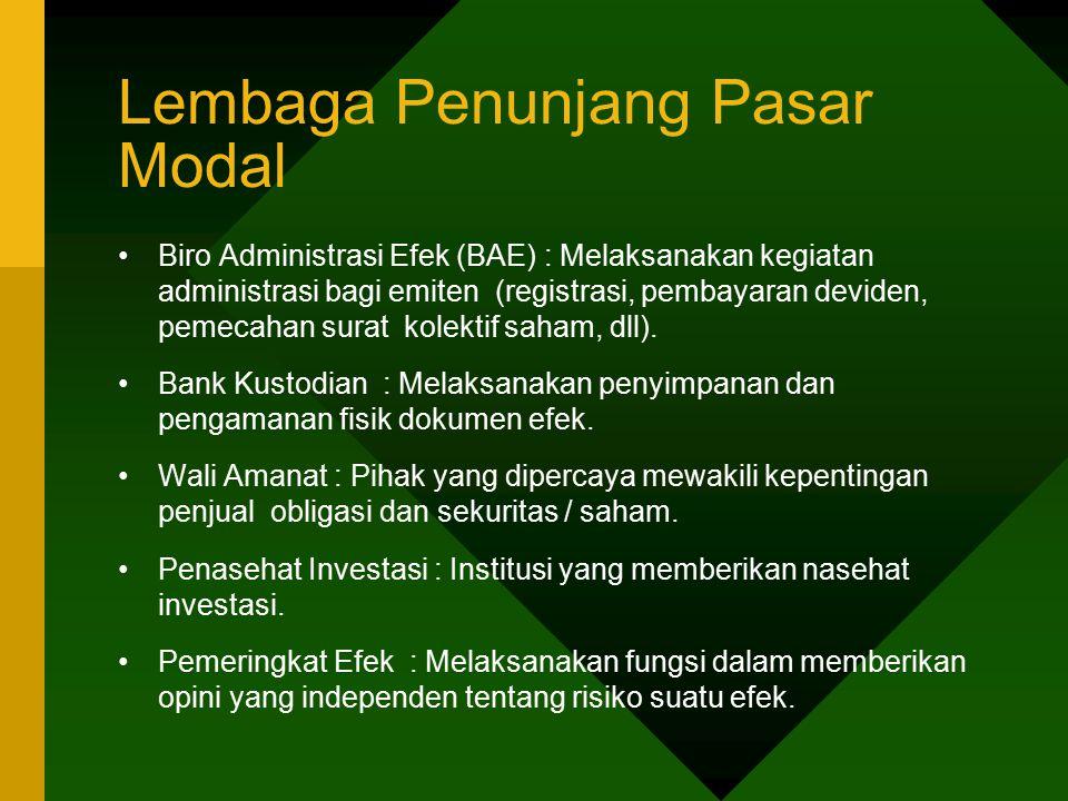 Lembaga Penunjang Pasar Modal Biro Administrasi Efek (BAE) : Melaksanakan kegiatan administrasi bagi emiten (registrasi, pembayaran deviden, pemecahan