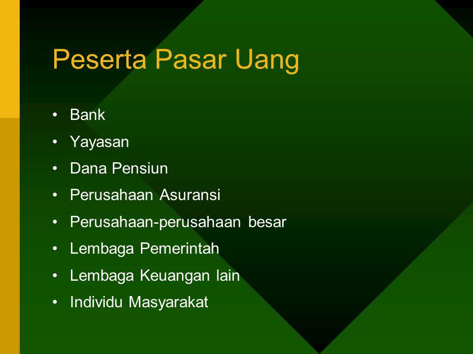 Peserta Pasar Uang Bank Yayasan Dana Pensiun Perusahaan Asuransi Perusahaan-perusahaan besar Lembaga Pemerintah Lembaga Keuangan lain Individu Masyara