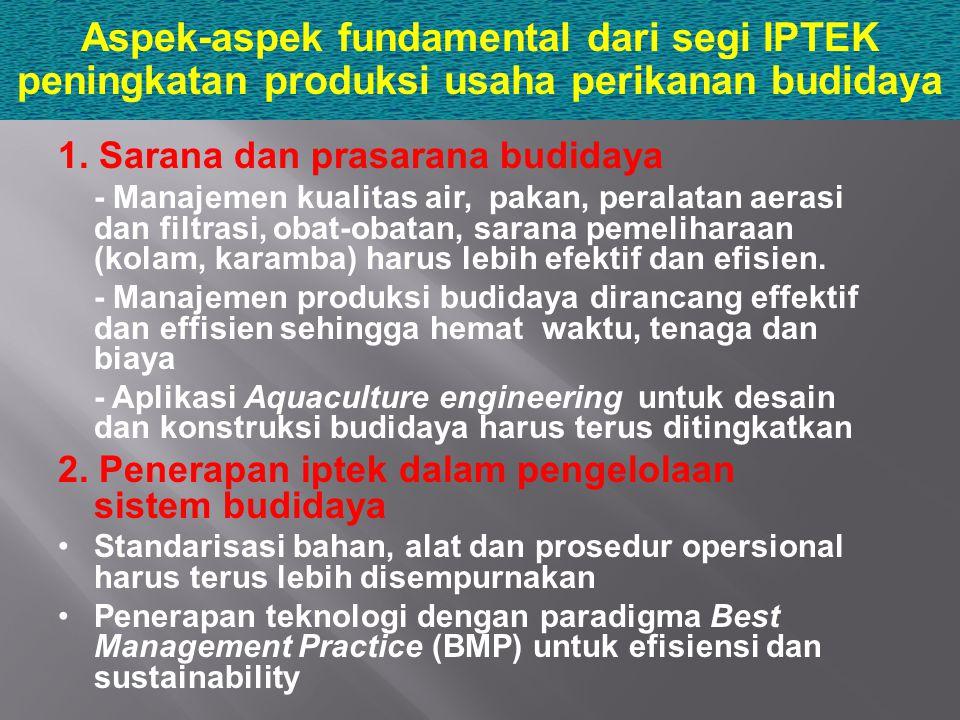 Aspek-aspek fundamental dari segi IPTEK peningkatan produksi usaha perikanan budidaya 1. Sarana dan prasarana budidaya - Manajemen kualitas air, pakan