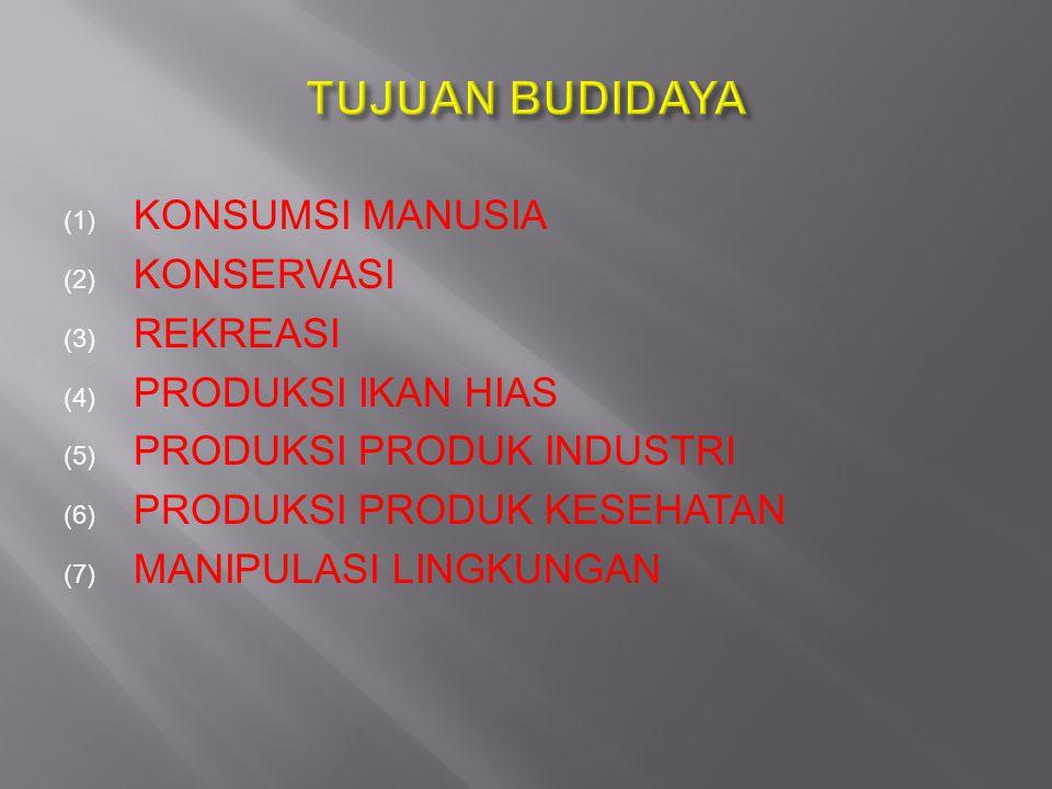 (1) KONSUMSI MANUSIA (2) KONSERVASI (3) REKREASI (4) PRODUKSI IKAN HIAS (5) PRODUKSI PRODUK INDUSTRI (6) PRODUKSI PRODUK KESEHATAN (7) MANIPULASI LING