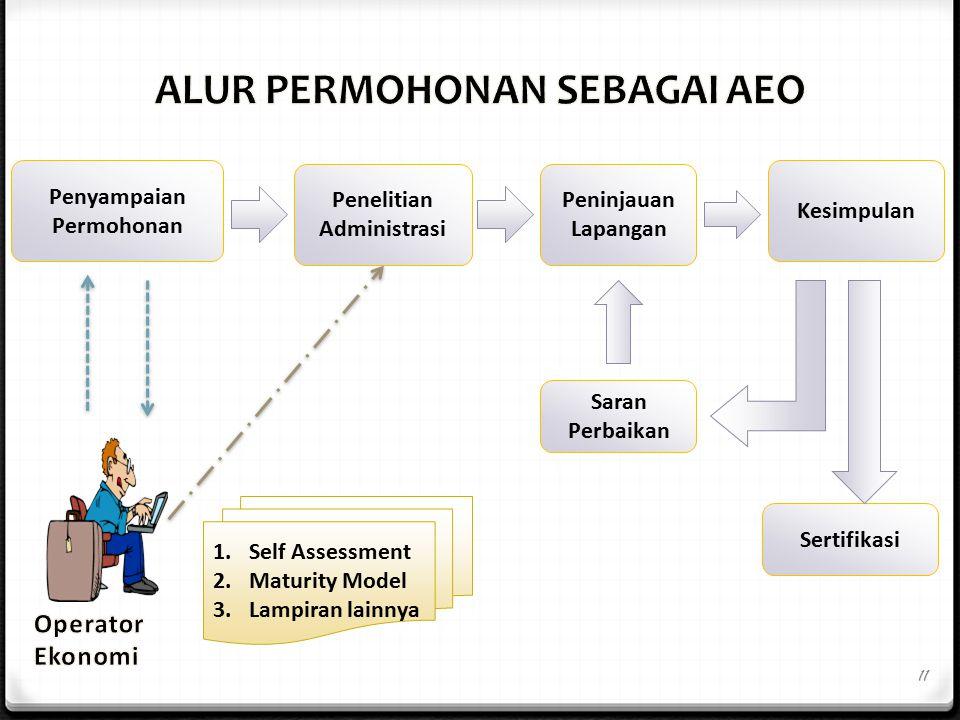Kesimpulan Peninjauan Lapangan 1.Self Assessment 2.Maturity Model 3.Lampiran lainnya Saran Perbaikan Penyampaian Permohonan Penelitian Administrasi 11 Sertifikasi