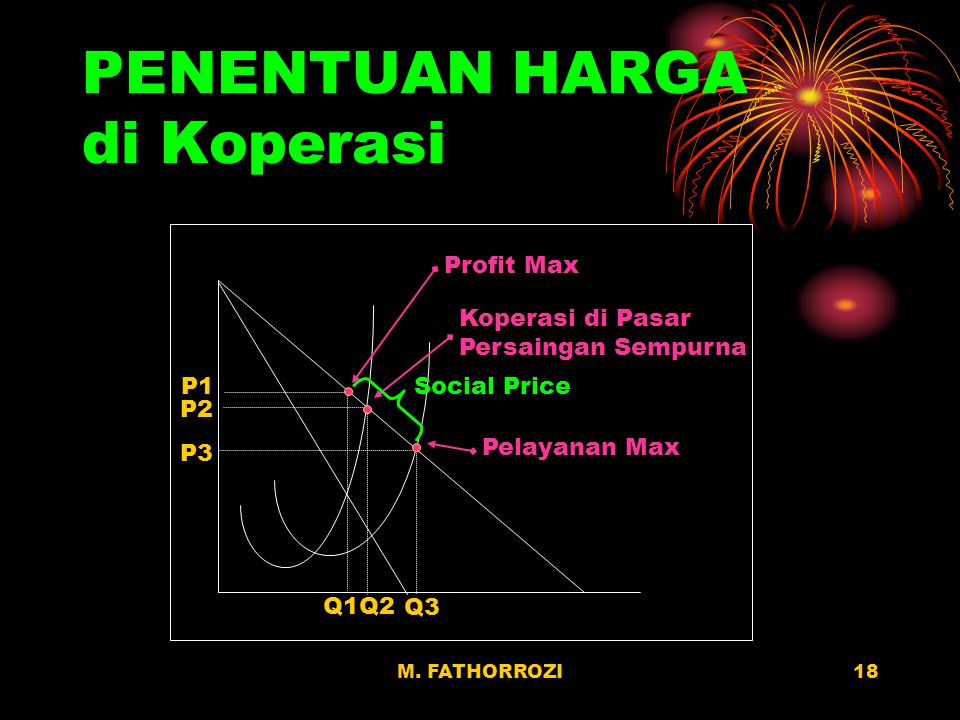 M. FATHORROZI17 PERKEMBANGAN Follower Market Share Market Leader Price Market Politic