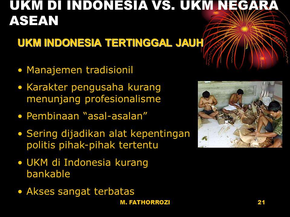 M. FATHORROZI20 BAGAIMANA UKM DI INDONESIA. BAGAIMANA EKSPOR UKM.