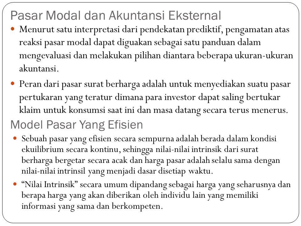 Pasar Modal dan Akuntansi Eksternal Sebuah pasar yang efisien secara sempurna adalah berada dalam kondisi ekuilibrium secara kontinu, sehingga nilai-nilai intrinsik dari surat berharga bergetar secara acak dan harga pasar adalah selalu sama dengan nilai-nilai intrinsil yang menjadi dasar disetiap waktu.