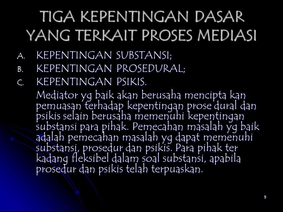 20 TIGA ASPEK PENTING PROSES MEDIASI 1.