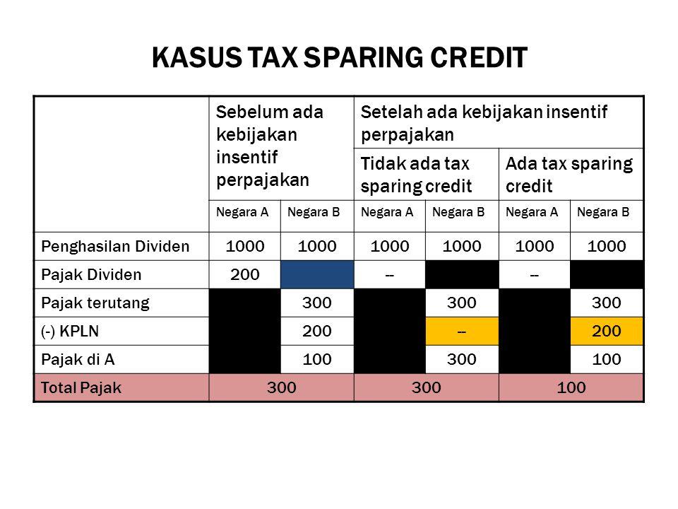 KASUS TAX SPARING CREDIT Sebelum ada kebijakan insentif perpajakan Setelah ada kebijakan insentif perpajakan Tidak ada tax sparing credit Ada tax spar