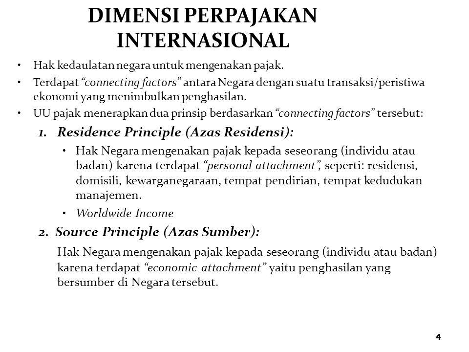 25 Terdapat dua model P3B, yaitu OECD Model dan UN Model, yang dapat digunakan sebagai: 1.Referensi bagi para negara dalam membuat P3B, 2.Untuk menyamakan bentuk P3B yang hendak dirundingkan, 3.Bagi Indonesia (DJP), kedua model digunakan sesuai dengan kondisi dalam perundingan, dengan landasan dasar adalah kepentingan nasional.
