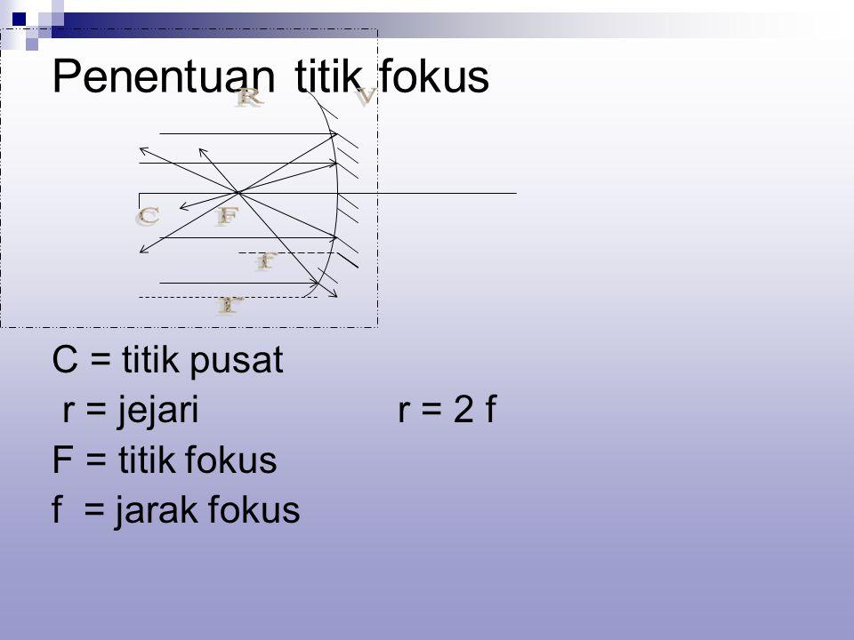 Penentuan titik fokus C = titik pusat r = jejari r = 2 f F = titik fokus f = jarak fokus