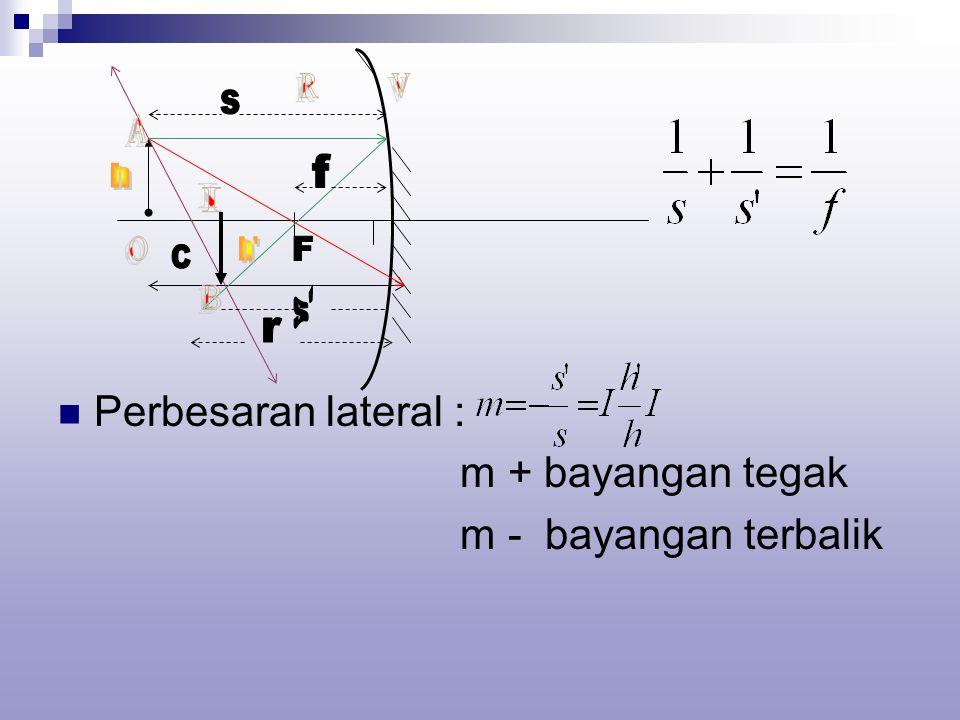 Perbesaran lateral : m + bayangan tegak m - bayangan terbalik