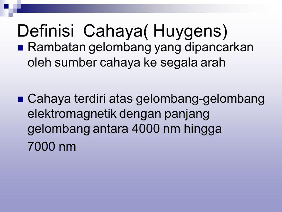 Definisi Cahaya( Huygens) Rambatan gelombang yang dipancarkan oleh sumber cahaya ke segala arah Cahaya terdiri atas gelombang-gelombang elektromagneti