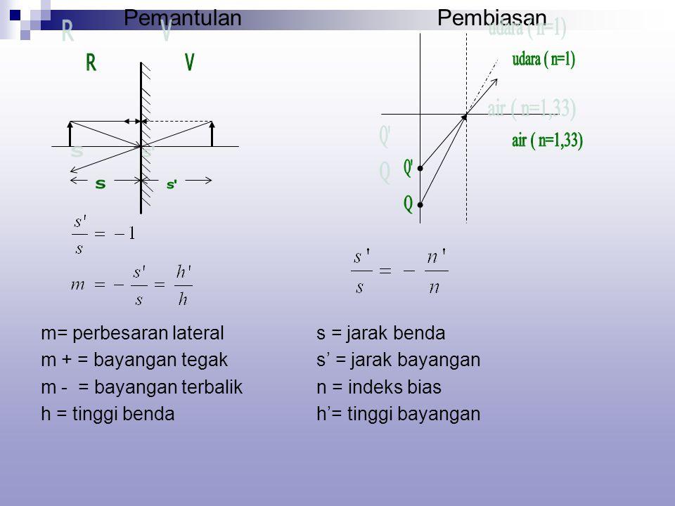 Pemantulan m= perbesaran lateral m + = bayangan tegak m - = bayangan terbalik h = tinggi benda Pembiasan s = jarak benda s' = jarak bayangan n = indek