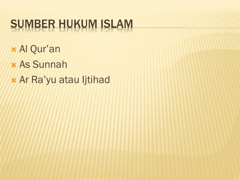  Al Qur'an  As Sunnah  Ar Ra'yu atau Ijtihad