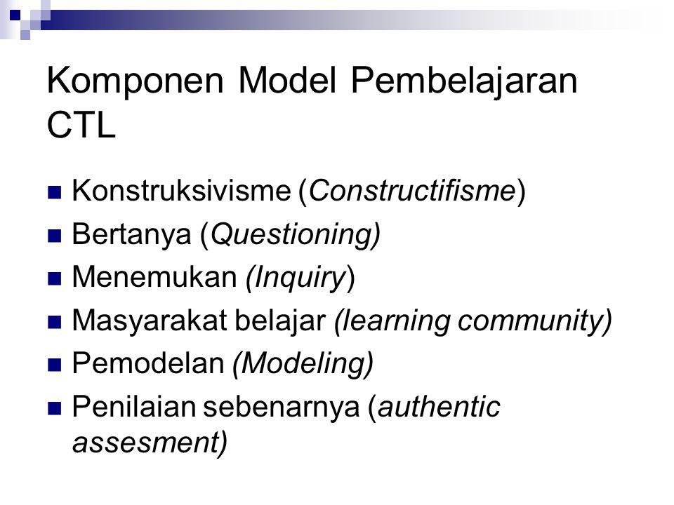 Komponen Model Pembelajaran CTL Konstruksivisme (Constructifisme) Bertanya (Questioning) Menemukan (Inquiry) Masyarakat belajar (learning community) Pemodelan (Modeling) Penilaian sebenarnya (authentic assesment)