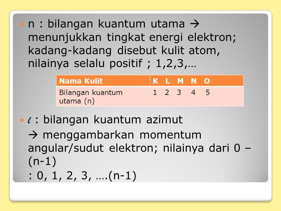 n : bilangan kuantum utama  menunjukkan tingkat energi elektron; kadang-kadang disebut kulit atom, nilainya selalu positif ; 1,2,3,… l : bilangan kuantum azimut  menggambarkan momentum angular/sudut elektron; nilainya dari 0 – (n-1) : 0, 1, 2, 3, ….(n-1) Nama KulitK L M N O Bilangan kuantum utama (n) 1 2 3 4 5