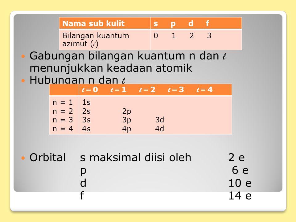 Gabungan bilangan kuantum n dan l menunjukkan keadaan atomik Hubungan n dan l Orbitals maksimal diisi oleh2 e p 6 e d10 e f14 e Nama sub kulits p d f Bilangan kuantum azimut ( l ) 0 1 2 3 l = 0 l = 1 l = 2 l = 3 l = 4 n = 1 n = 2 n = 3 n = 4 1s 2s 2p 3s 3p 3d 4s 4p 4d