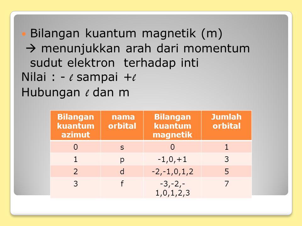 Bilangan kuantum magnetik (m)  menunjukkan arah dari momentum sudut elektron terhadap inti Nilai : - l sampai + l Hubungan l dan m Bilangan kuantum azimut nama orbital Bilangan kuantum magnetik Jumlah orbital 0s01 1p-1,0,+13 2d-2,-1,0,1,25 3f-3,-2,- 1,0,1,2,3 7