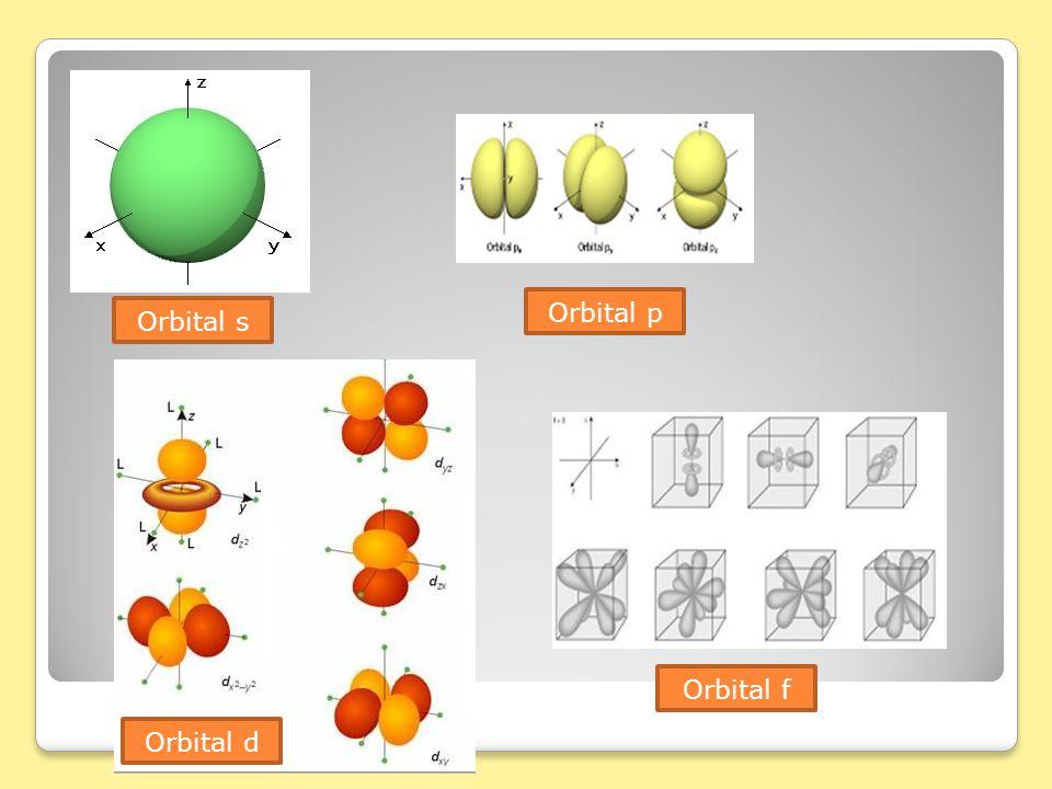 Orbital s Orbital p Orbital d Orbital f