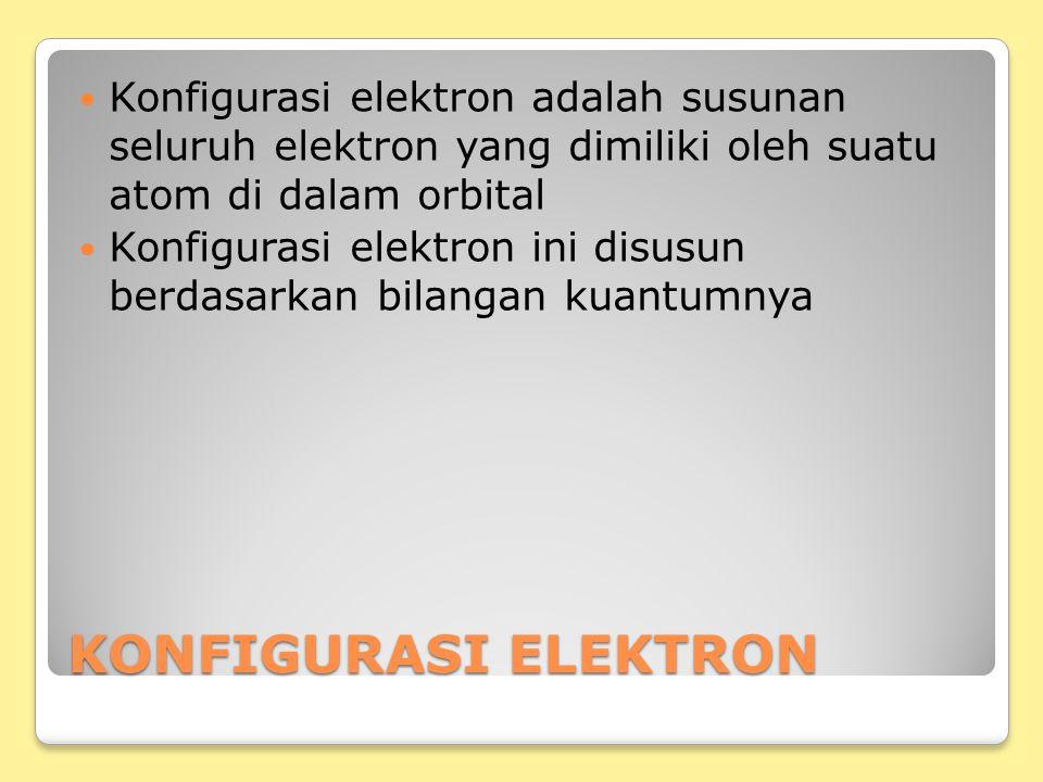 KONFIGURASI ELEKTRON Konfigurasi elektron adalah susunan seluruh elektron yang dimiliki oleh suatu atom di dalam orbital Konfigurasi elektron ini disu