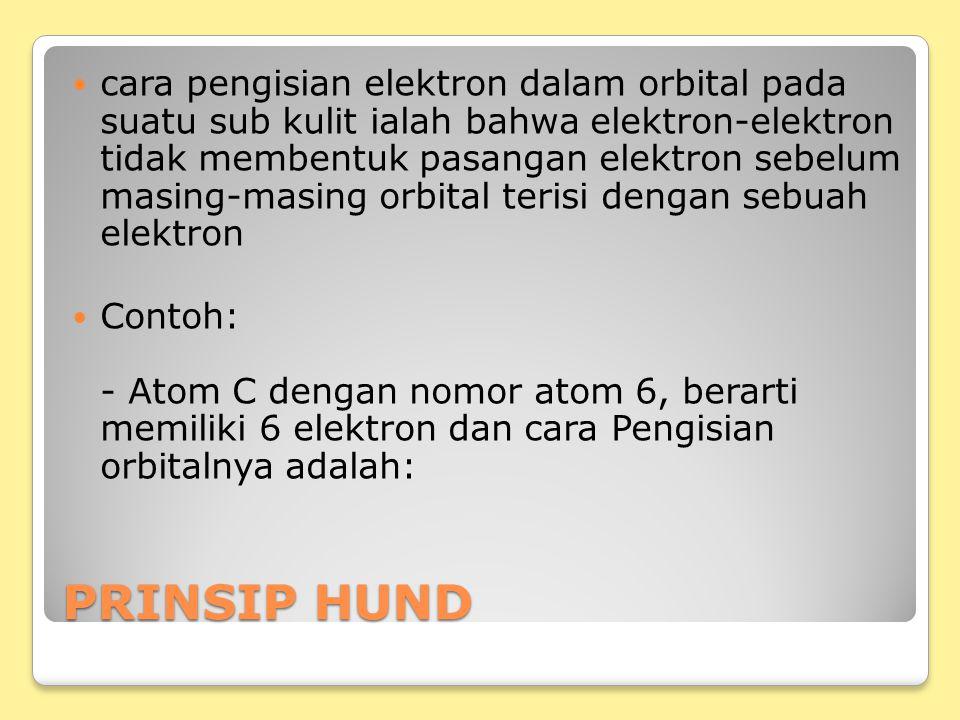 PRINSIP HUND cara pengisian elektron dalam orbital pada suatu sub kulit ialah bahwa elektron-elektron tidak membentuk pasangan elektron sebelum masing-masing orbital terisi dengan sebuah elektron Contoh: - Atom C dengan nomor atom 6, berarti memiliki 6 elektron dan cara Pengisian orbitalnya adalah: