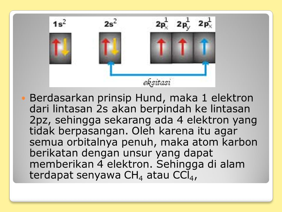 Berdasarkan prinsip Hund, maka 1 elektron dari lintasan 2s akan berpindah ke lintasan 2pz, sehingga sekarang ada 4 elektron yang tidak berpasangan. Ol